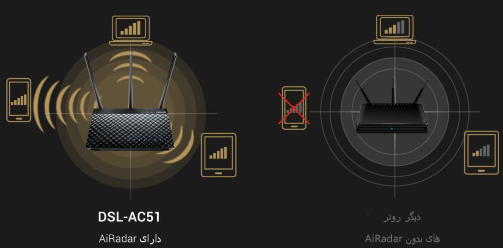DSL-AC51U